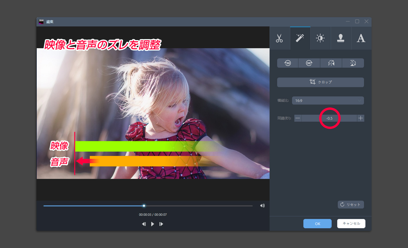 ZEUS EDIT の操作画面例 編集機能 映像と音声のズレを調整する